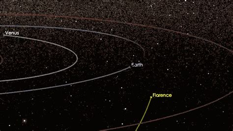 Giant Asteroid Florence Visible with Binoculars | Best