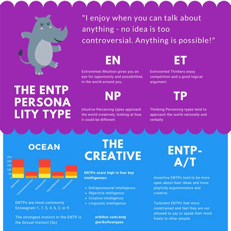 ENTP Personality Type - The Inventor » FlowCode
