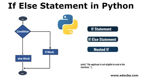 If Else Statement in Python | FlowChart | Syntax and Examples